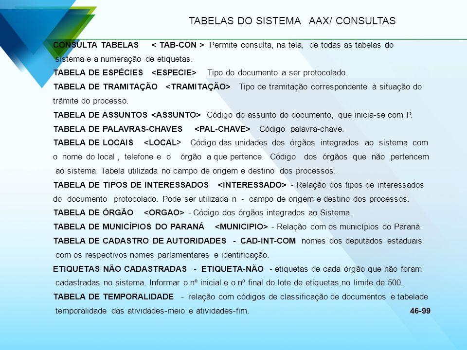 TABELAS DO SISTEMA AAX/ CONSULTAS CONSULTA TABELAS Permite consulta, na tela, de todas as tabelas do sistema e a numeração de etiquetas. TABELA DE ESP