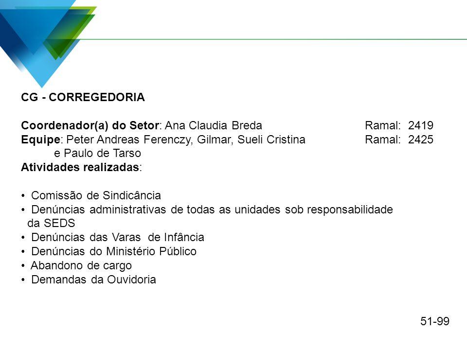 CG - CORREGEDORIA Coordenador(a) do Setor: Ana Claudia BredaRamal: 2419 Equipe: Peter Andreas Ferenczy, Gilmar, Sueli CristinaRamal: 2425 e Paulo de T