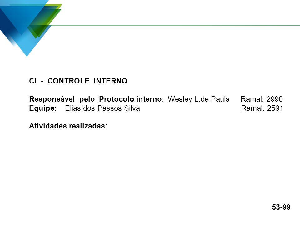 CI - CONTROLE INTERNO Responsável pelo Protocolo interno: Wesley L.de Paula Ramal: 2990 Equipe: Elias dos Passos Silva Ramal: 2591 Atividades realizad
