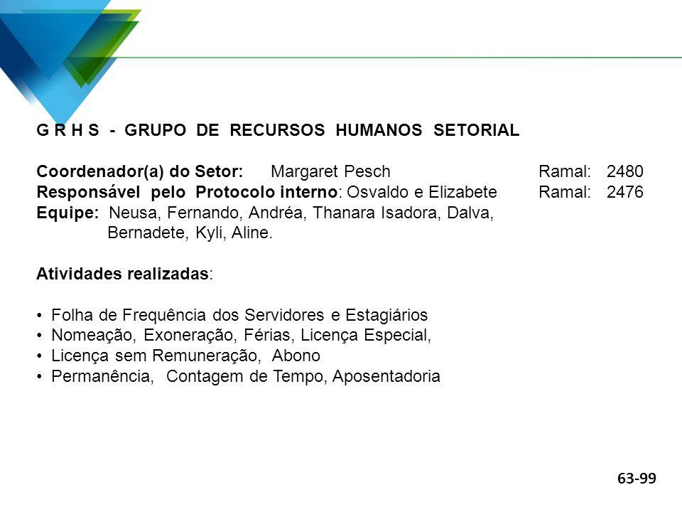 G R H S - GRUPO DE RECURSOS HUMANOS SETORIAL Coordenador(a) do Setor: Margaret PeschRamal: 2480 Responsável pelo Protocolo interno: Osvaldo e Elizabet