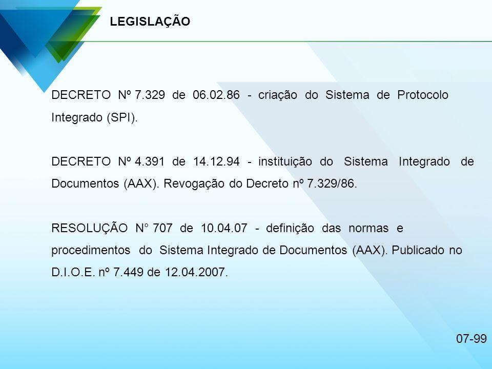 LEGISLAÇÃO DECRETO Nº 7.329 de 06.02.86 - criação do Sistema de Protocolo Integrado (SPI). DECRETO Nº 4.391 de 14.12.94 - instituição do Sistema Integ