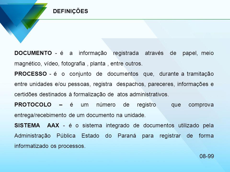 DEFINIÇÕES DOCUMENTO - é a informação registrada através de papel, meio magnético, vídeo, fotografia, planta, entre outros. PROCESSO - é o conjunto de