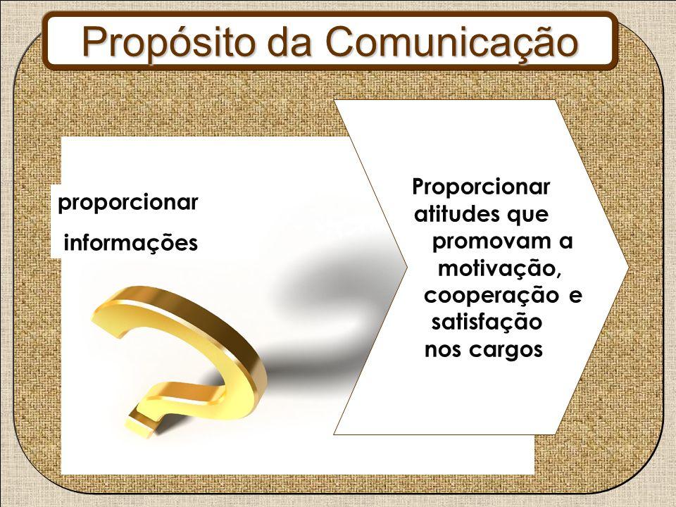 Propósito da Comunicação Proporcionar atitudes que promovam a motivação, cooperação e satisfação nos cargos proporcionar informações