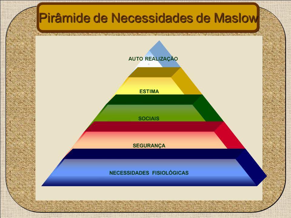 Pirâmide de Necessidades de Maslow AUTO REALI- ZAÇÃO ESTIMA SOCIAIS SEGURANÇA NECESSIDADES FISIOLÓGICAS AUTO REALIZAÇÃO