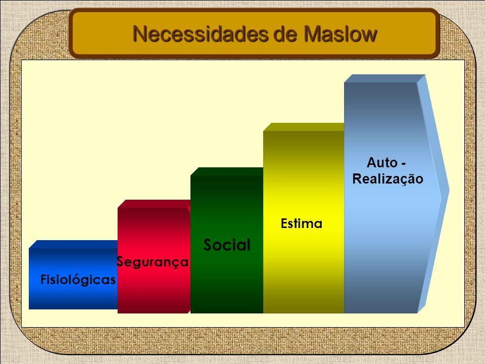 Fisiológicas S egurança Social Estima Auto - Realização Necessidades de Maslow