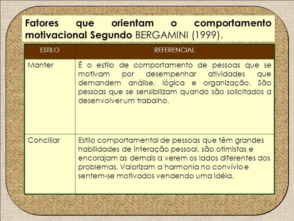 Fatores que orientam o comportamento motivacional Segundo BERGAMINI (1999). ESTILOREFERENCIAL ManterÉ o estilo de comportamento de pessoas que se moti