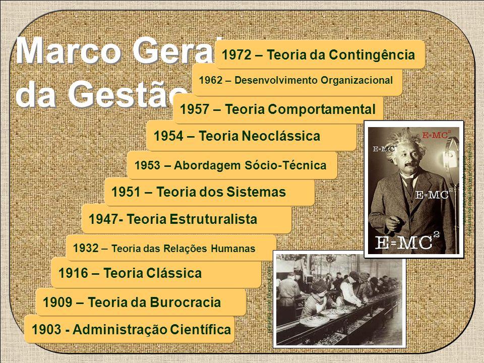 Marco Geral da Gestão Marco Geral da Gestão 1903 - Administração Científica 1909 – Teoria da Burocracia 1916 – Teoria Clássica 1932 – Teoria das Relaç