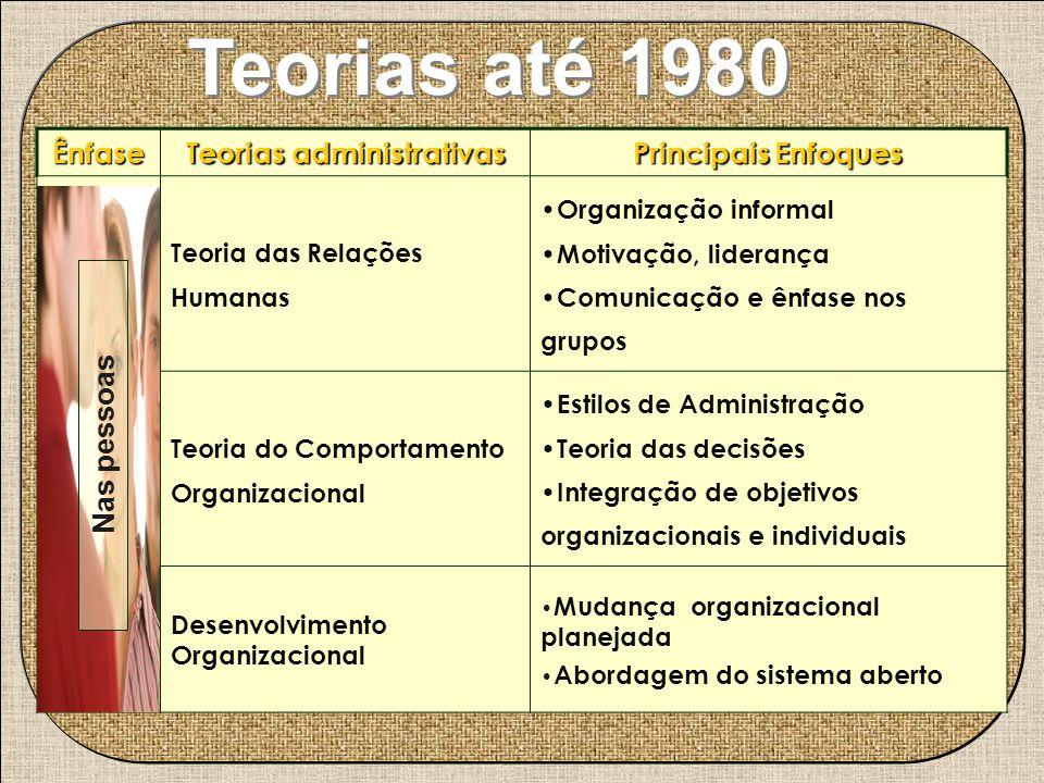 Teorias até 1980 Ênfase Teorias administrativas Principais Enfoques Teoria das Relações Humanas Organização informal Motivação, liderança Comunicação