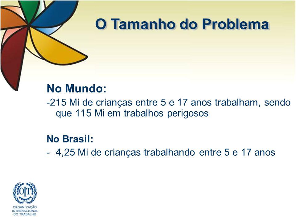 No Mundo: -215 Mi de crianças entre 5 e 17 anos trabalham, sendo que 115 Mi em trabalhos perigosos No Brasil: -4,25 Mi de crianças trabalhando entre 5 e 17 anos O Tamanho do Problema