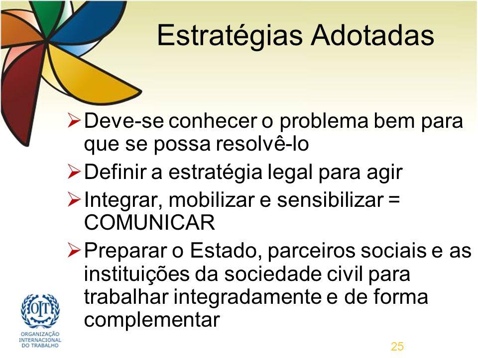 25 Estratégias Adotadas Deve-se conhecer o problema bem para que se possa resolvê-lo Definir a estratégia legal para agir Integrar, mobilizar e sensibilizar = COMUNICAR Preparar o Estado, parceiros sociais e as instituições da sociedade civil para trabalhar integradamente e de forma complementar