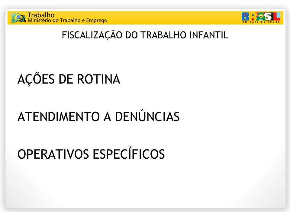 FISCALIZAÇÃO DO TRABALHO INFANTIL AÇÕES DE ROTINA ATENDIMENTO A DENÚNCIAS OPERATIVOS ESPECÍFICOS