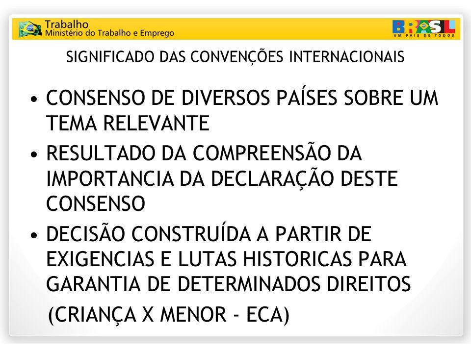 SIGNIFICADO DAS CONVENÇÕES INTERNACIONAIS CONSENSO DE DIVERSOS PAÍSES SOBRE UM TEMA RELEVANTE RESULTADO DA COMPREENSÃO DA IMPORTANCIA DA DECLARAÇÃO DESTE CONSENSO DECISÃO CONSTRUÍDA A PARTIR DE EXIGENCIAS E LUTAS HISTORICAS PARA GARANTIA DE DETERMINADOS DIREITOS (CRIANÇA X MENOR - ECA)