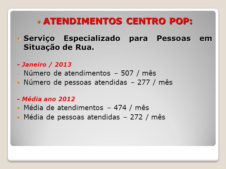 ATENDIMENTOS CENTRO POP: ATENDIMENTOS CENTRO POP: Serviço Especializado para Pessoas em Situação de Rua. Serviço Especializado para Pessoas em Situaçã