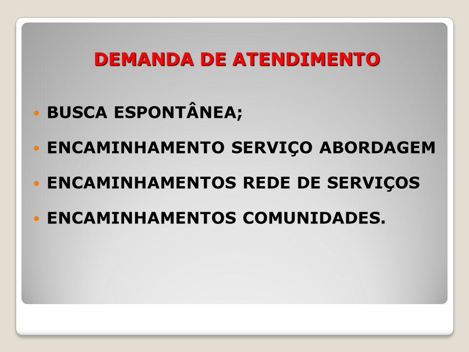 DEMANDA DE ATENDIMENTO BUSCA ESPONTÂNEA; ENCAMINHAMENTO SERVIÇO ABORDAGEM ENCAMINHAMENTOS REDE DE SERVIÇOS ENCAMINHAMENTOS COMUNIDADES.