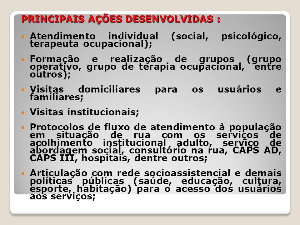 PRINCIPAIS AÇÕES DESENVOLVIDAS : Atendimento individual (social, psicológico, terapeuta ocupacional); Formação e realização de grupos (grupo operativo, grupo de terapia ocupacional, entre outros); Visitas domiciliares para os usuários e familiares; Visitas institucionais; Protocolos de fluxo de atendimento à população em situação de rua com os serviços de acolhimento institucional adulto, serviço de abordagem social, consultório na rua, CAPS AD, CAPS III, hospitais, dentre outros; Articulação com rede socioassistencial e demais políticas públicas (saúde, educação, cultura, esporte, habitação) para o acesso dos usuários aos serviços;