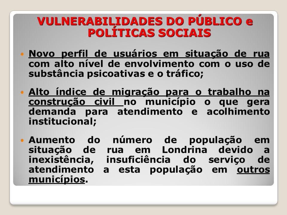 VULNERABILIDADES DO PÚBLICO e POLÍTICAS SOCIAIS Novo perfil de usuários em situação de rua com alto nível de envolvimento com o uso de substância psic