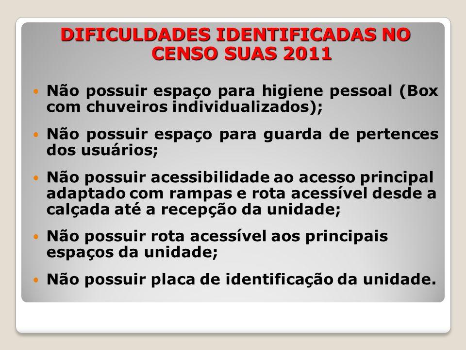 DIFICULDADES IDENTIFICADAS NO CENSO SUAS 2011 Não possuir espaço para higiene pessoal (Box com chuveiros individualizados); Não possuir espaço para gu