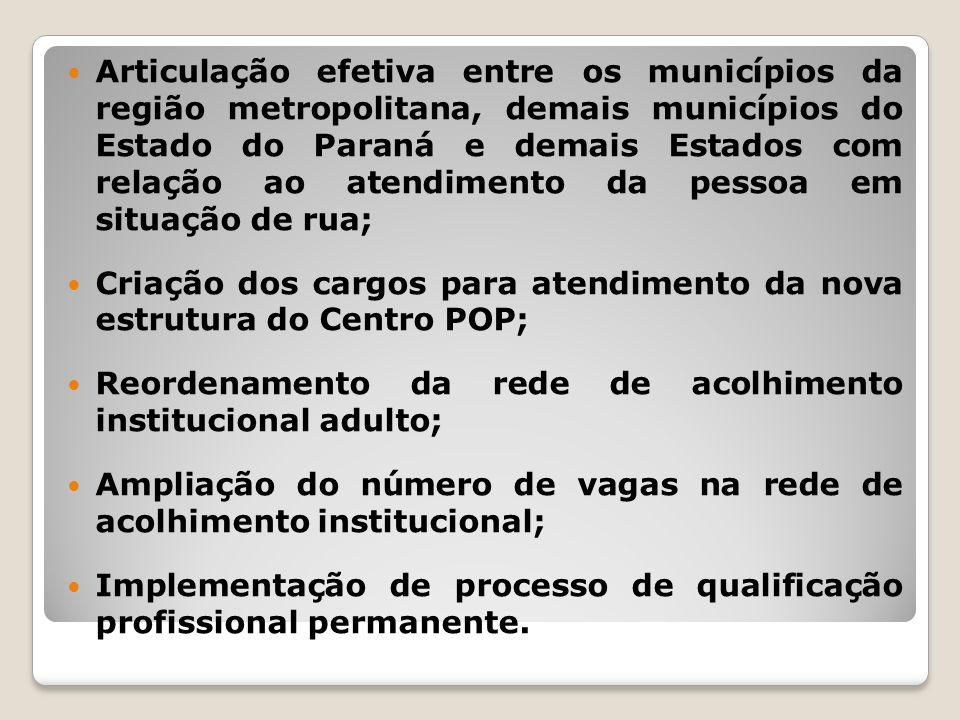Articulação efetiva entre os municípios da região metropolitana, demais municípios do Estado do Paraná e demais Estados com relação ao atendimento da pessoa em situação de rua; Criação dos cargos para atendimento da nova estrutura do Centro POP; Reordenamento da rede de acolhimento institucional adulto; Ampliação do número de vagas na rede de acolhimento institucional; Implementação de processo de qualificação profissional permanente.