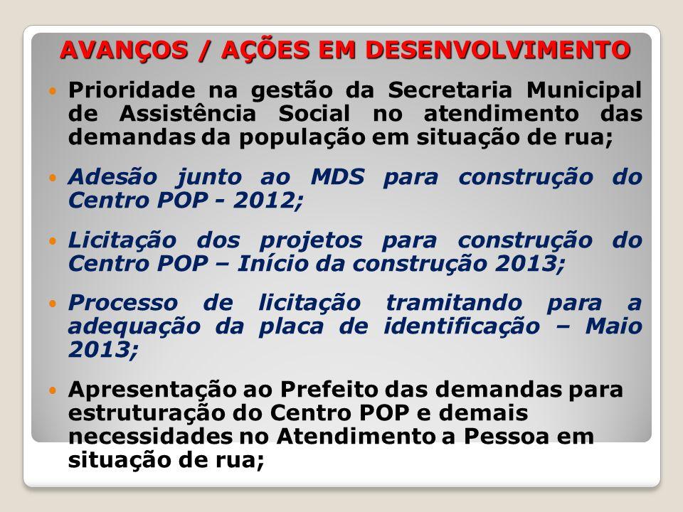 AVANÇOS / AÇÕES EM DESENVOLVIMENTO Prioridade na gestão da Secretaria Municipal de Assistência Social no atendimento das demandas da população em situ