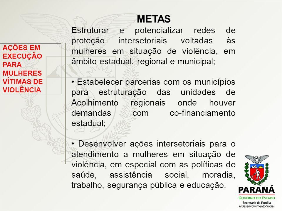 AÇÕES EM EXECUÇÃO PARA MULHERES VÍTIMAS DE VIOLÊNCIA METAS Estruturar e potencializar redes de proteção intersetoriais voltadas às mulheres em situaçã