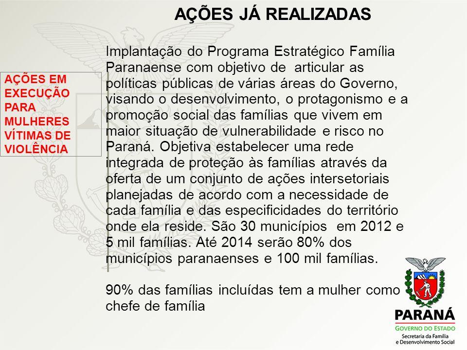 AÇÕES EM EXECUÇÃO PARA MULHERES VÍTIMAS DE VIOLÊNCIA AÇÕES JÁ REALIZADAS Implantação do Programa Estratégico Família Paranaense com objetivo de articu