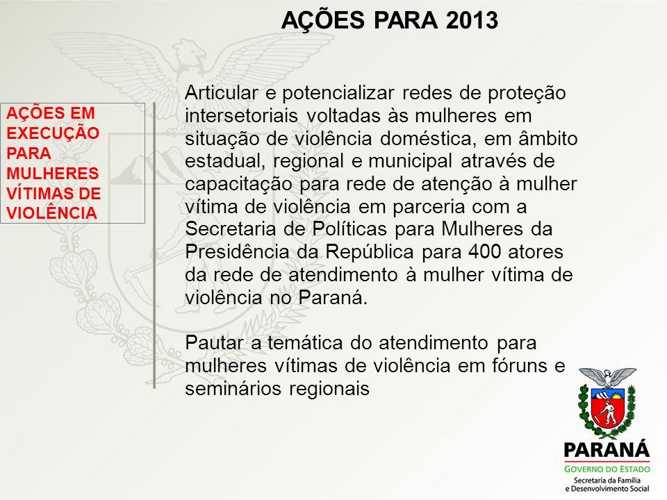 AÇÕES EM EXECUÇÃO PARA MULHERES VÍTIMAS DE VIOLÊNCIA AÇÕES PARA 2013 Articular e potencializar redes de proteção intersetoriais voltadas às mulheres e