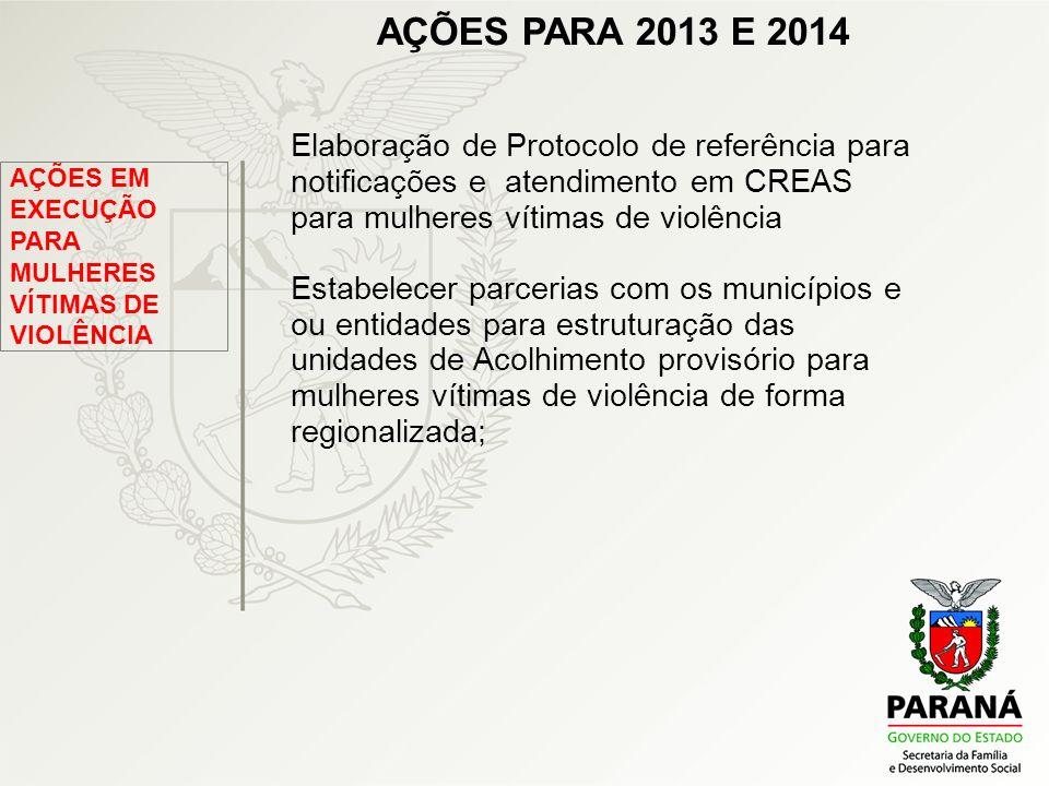 AÇÕES EM EXECUÇÃO PARA MULHERES VÍTIMAS DE VIOLÊNCIA AÇÕES PARA 2013 E 2014 Elaboração de Protocolo de referência para notificações e atendimento em C