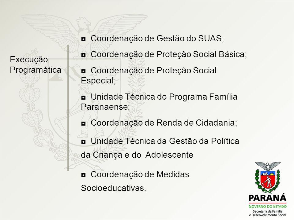 Coordenação de Gestão do SUAS; Coordenação de Proteção Social Básica; Coordenação de Proteção Social Especial; Unidade Técnica do Programa Família Par