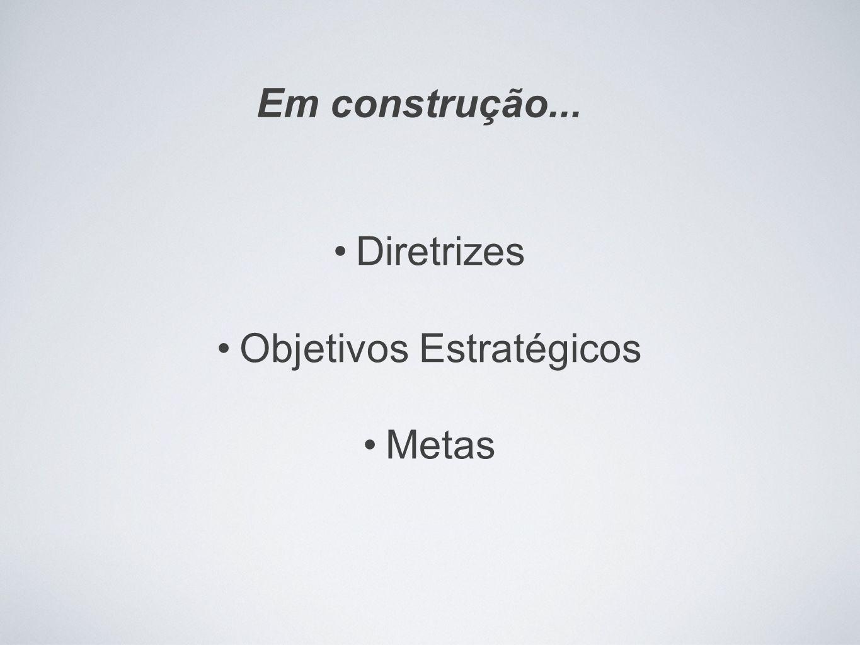 Em construção... Diretrizes Objetivos Estratégicos Metas