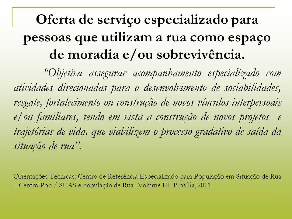 OFERTA DE SERVIÇO ESPECIALIZADO PARA PESSOAS EM SITUAÇÃO DE RUA ACOMPANHAMENTO TÉCNICO ESPECIALIZADO - INDIVIDUAL: - Articulação e viabilização do acesso a outras Políticas Públicas, equipamentos e serviços socioassistenciais.