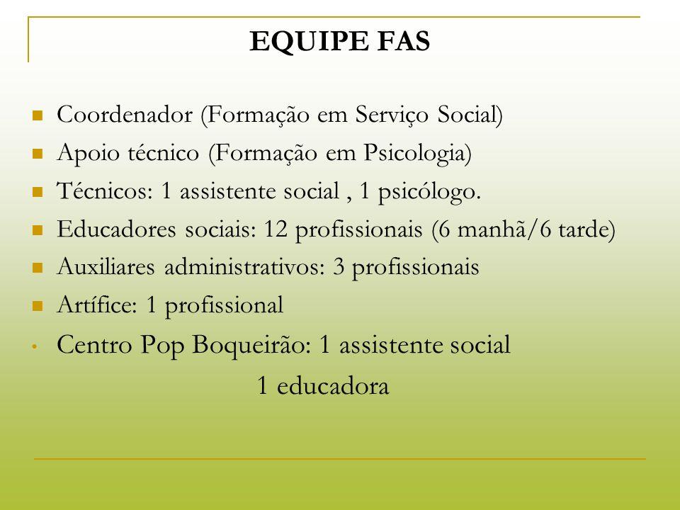 ATENDIMENTOS EM 2012 Através da Rede Solidária do Morador de Rua, atualmente 08 usuários são beneficiados com o cartão do Armazém da Família/Secretaria Municipal do Abastecimento/acompanhamento.