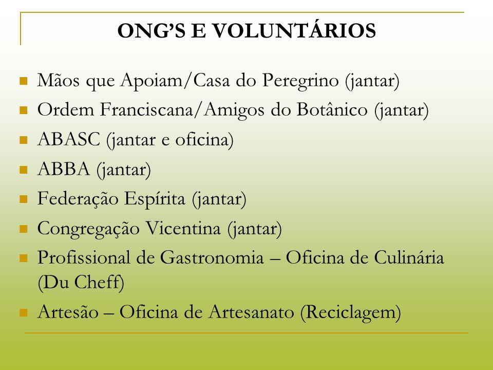 SALA DE ARTESANATO, SERIGRAFIA E ACOLHIDA REFEITÓRIO BIBLIOTECA GUARDA DE PERTENCES