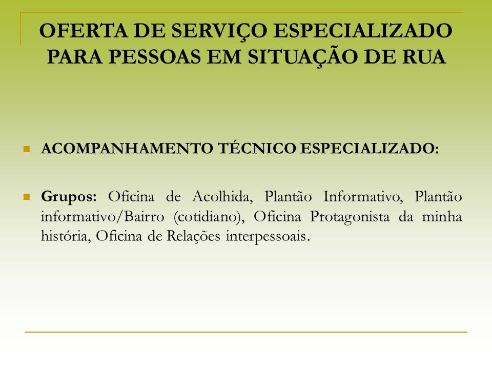 OFERTA DE SERVIÇO ESPECIALIZADO PARA PESSOAS EM SITUAÇÃO DE RUA ACOMPANHAMENTO TÉCNICO ESPECIALIZADO: Grupos: Oficina de Acolhida, Plantão Informativo