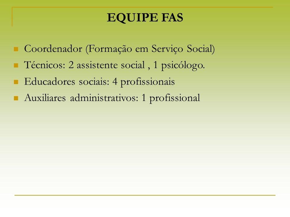 EQUIPE FAS Coordenador (Formação em Serviço Social) Técnicos: 2 assistente social, 1 psicólogo. Educadores sociais: 4 profissionais Auxiliares adminis