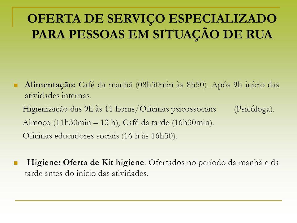 OFERTA DE SERVIÇO ESPECIALIZADO PARA PESSOAS EM SITUAÇÃO DE RUA Alimentação: Café da manhã (08h30min às 8h50). Após 9h início das atividades internas.