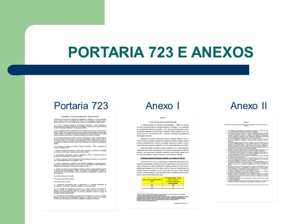 PORTARIA 723 E ANEXOS Portaria 723Anexo IAnexo II