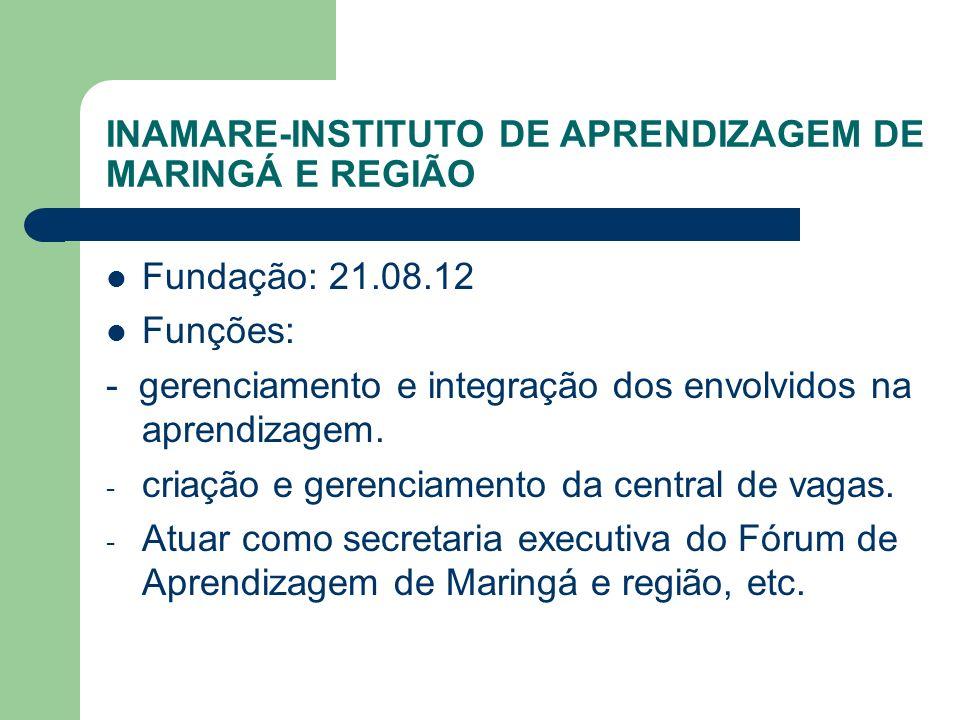 INAMARE-INSTITUTO DE APRENDIZAGEM DE MARINGÁ E REGIÃO Fundação: 21.08.12 Funções: - gerenciamento e integração dos envolvidos na aprendizagem.