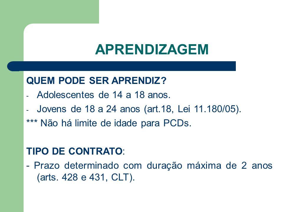 SENAC Maringá em parceria com entidades formadoras Previsão de programas para 2013 Total: 300 vagas