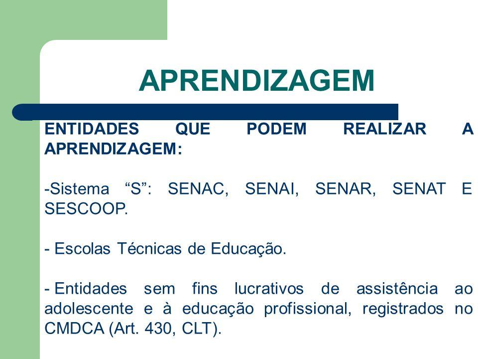 MAPA DA APRENDIZAGEM NO PARANÁ 2011-2012