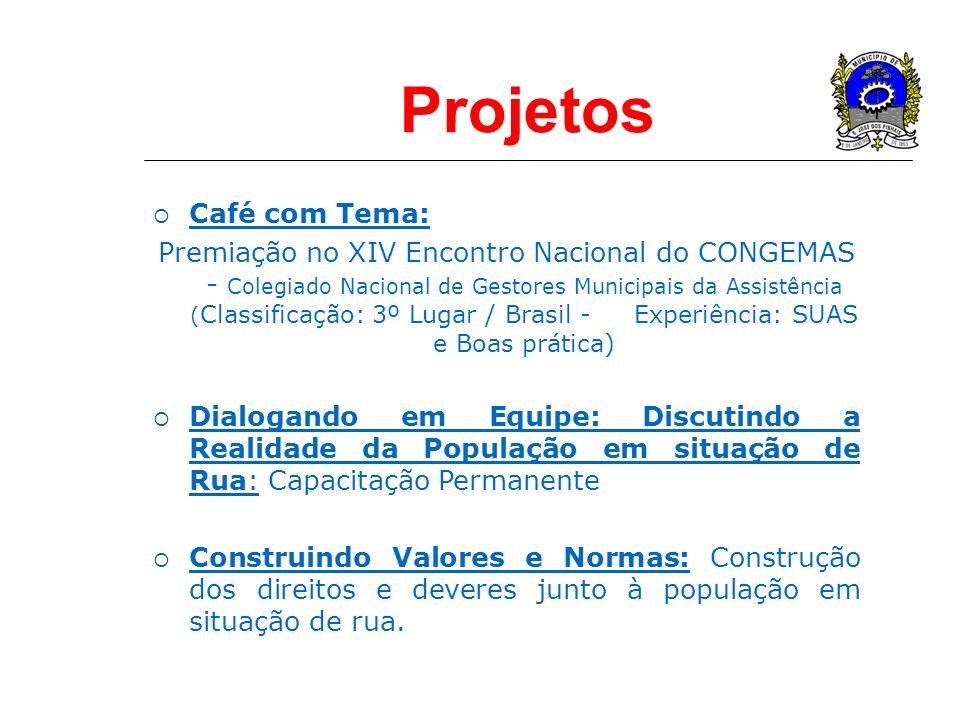 Projetos Café com Tema: Premiação no XIV Encontro Nacional do CONGEMAS - Colegiado Nacional de Gestores Municipais da Assistência ( Classificação: 3º