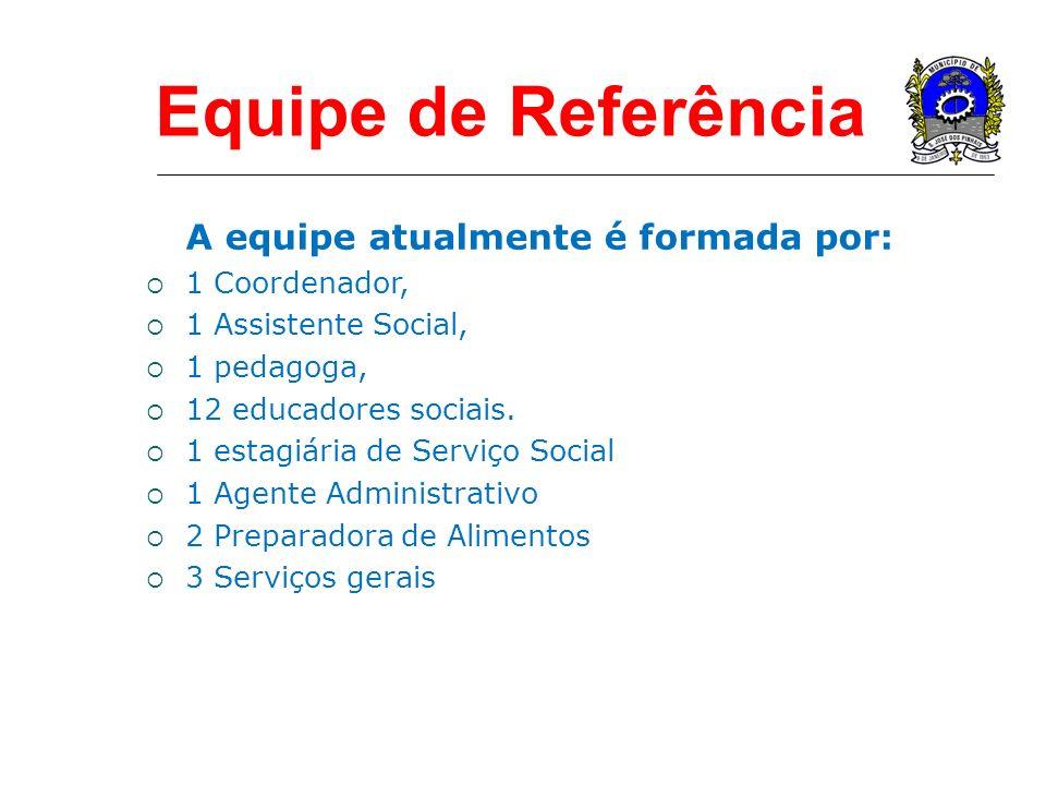 Equipe de Referência A equipe atualmente é formada por: 1 Coordenador, 1 Assistente Social, 1 pedagoga, 12 educadores sociais. 1 estagiária de Serviço