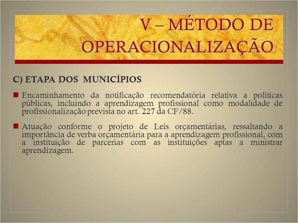V – MÉTODO DE OPERACIONALIZAÇÃO C) ETAPA DOS MUNICÍPIOS Encaminhamento da notificação recomendatória relativa a políticas públicas, incluindo a aprendizagem profissional como modalidade de profissionalização prevista no art.