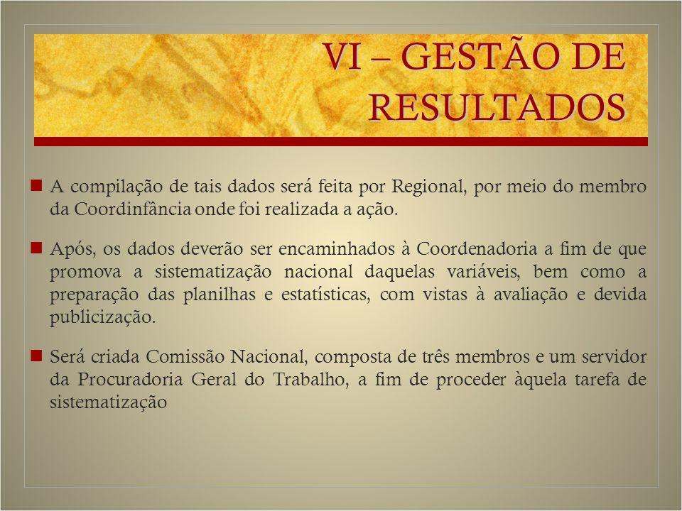 VI – GESTÃO DE RESULTADOS A compilação de tais dados será feita por Regional, por meio do membro da Coordinfância onde foi realizada a ação.