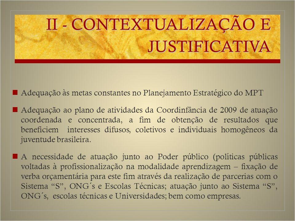 II - CONTEXTUALIZAÇÃO E JUSTIFICATIVA Adequação às metas constantes no Planejamento Estratégico do MPT Adequação ao plano de atividades da Coordinfância de 2009 de atuação coordenada e concentrada, a fim de obtenção de resultados que beneficiem interesses difusos, coletivos e individuais homogêneos da juventude brasileira.