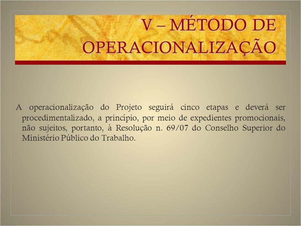 V – MÉTODO DE OPERACIONALIZAÇÃO A operacionalização do Projeto seguirá cinco etapas e deverá ser procedimentalizado, a princípio, por meio de expedientes promocionais, não sujeitos, portanto, à Resolução n.