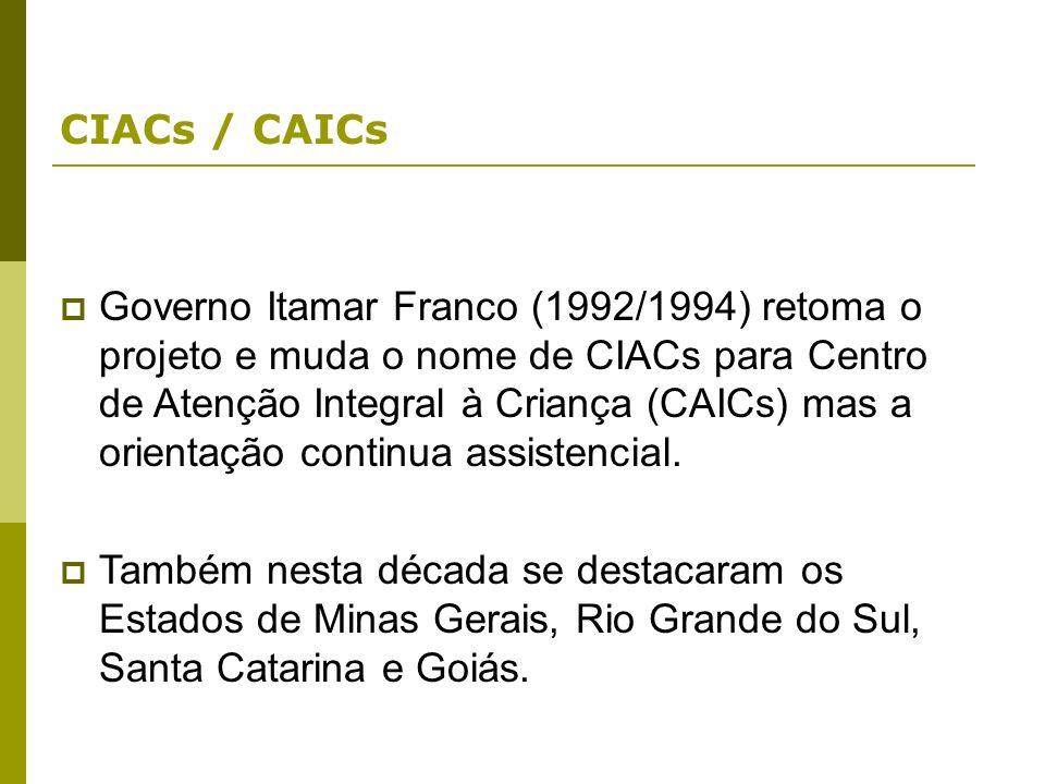 CIACs / CAICs Governo Itamar Franco (1992/1994) retoma o projeto e muda o nome de CIACs para Centro de Atenção Integral à Criança (CAICs) mas a orientação continua assistencial.