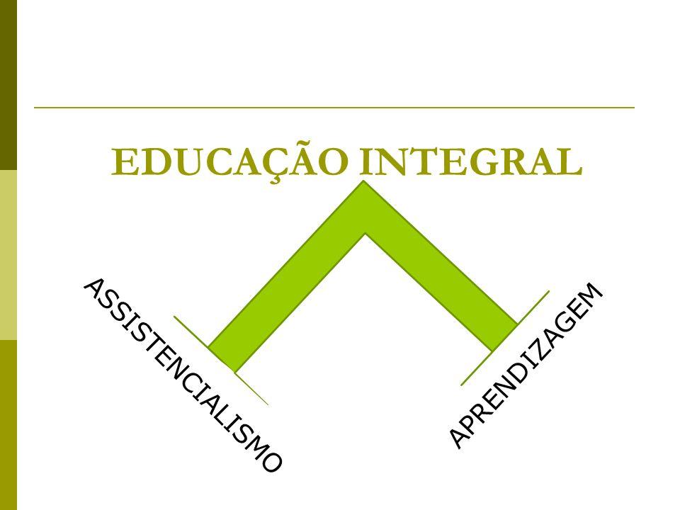 EDUCAÇÃO INTEGRAL ASSISTENCIALISMO APRENDIZAGEM