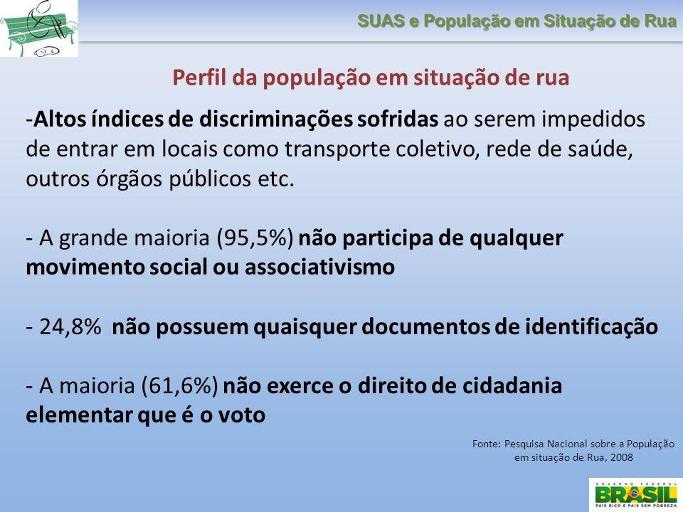 -Altos índices de discriminações sofridas ao serem impedidos de entrar em locais como transporte coletivo, rede de saúde, outros órgãos públicos etc.