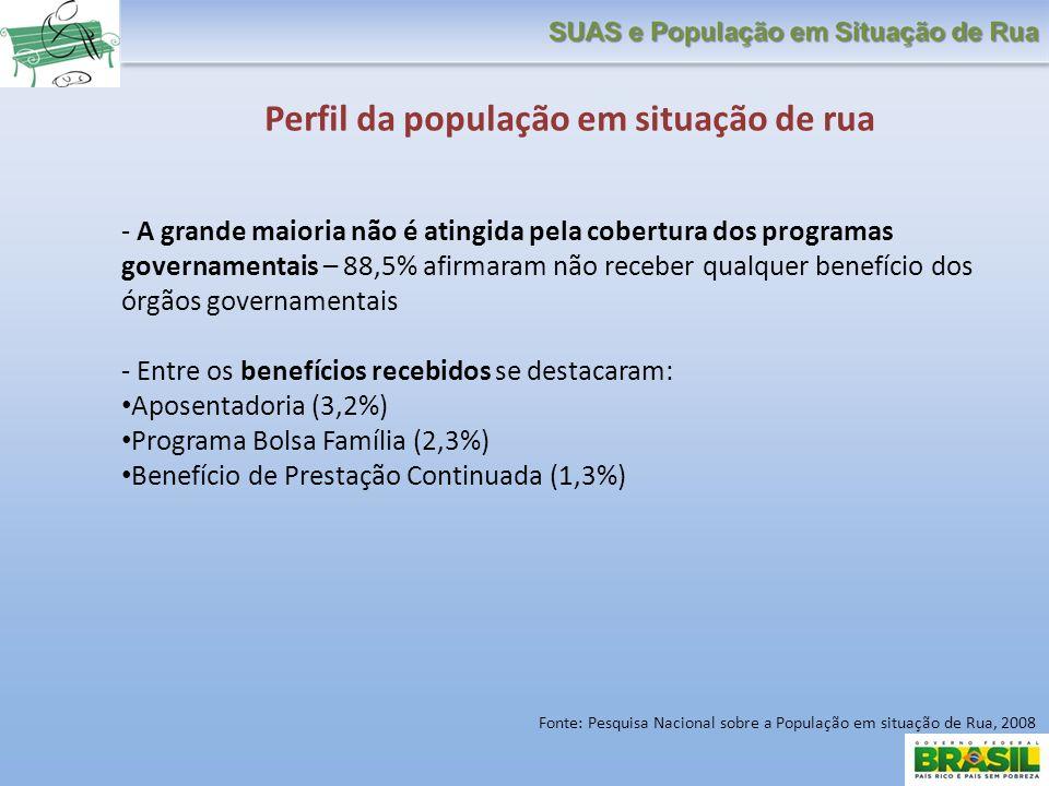 - A grande maioria não é atingida pela cobertura dos programas governamentais – 88,5% afirmaram não receber qualquer benefício dos órgãos governamenta