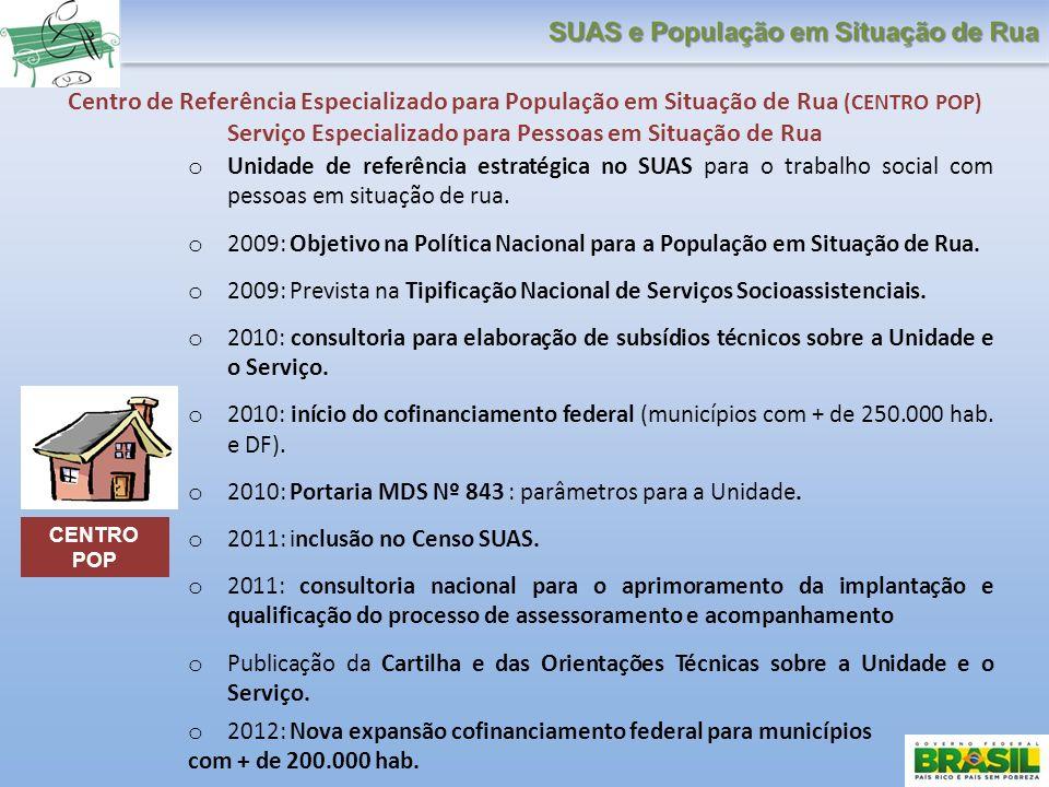 o Unidade de referência estratégica no SUAS para o trabalho social com pessoas em situação de rua. o 2009: Objetivo na Política Nacional para a Popula